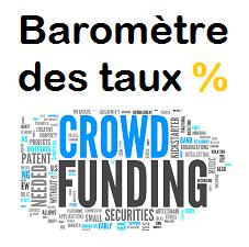 Crowdfunding – Baromètre des taux – Septembre 2016