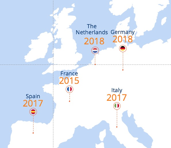 Lendix Pays France Espagne Italie Allemagne Pays-Bas