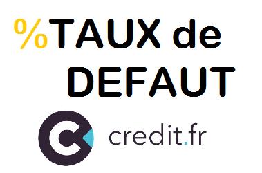 Taux de defaut Credit.Fr