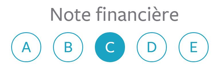 Les Entreprêteurs note financière