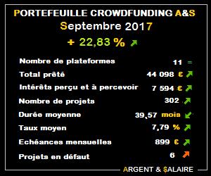 Portefeuille Crowdfunding septembre 2017