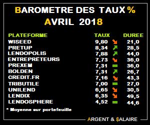 2017-05 Barometre des taux