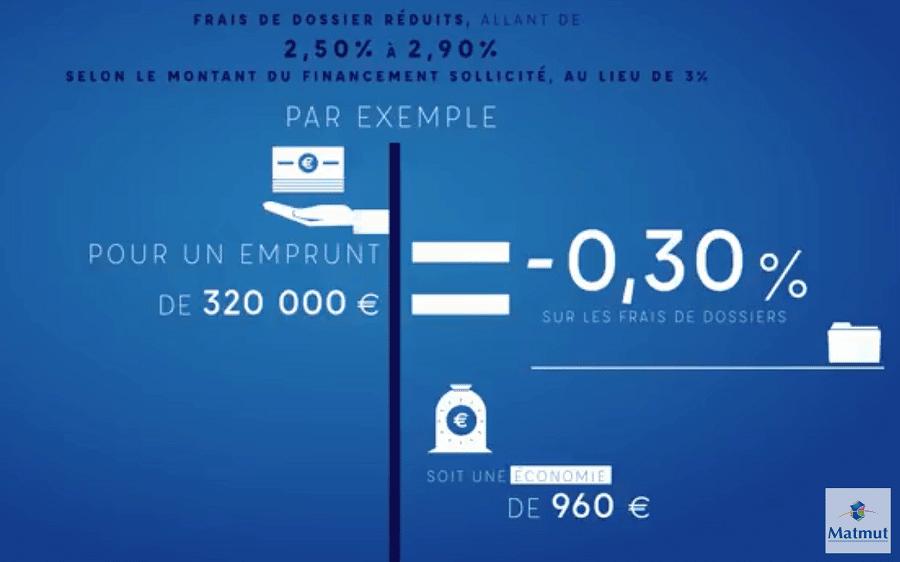 Partenariat LENDIX - MATMUT