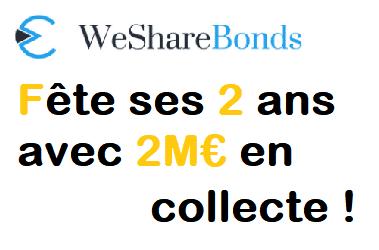 WeShareBonds fête ses 2 ans avec 2M€ en collecte !