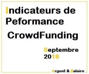 Classement des Meilleurs Rendements du CrowdFunding Septembre 2018