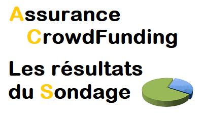 Assurance CrowdFunding – Les résultats du sondage