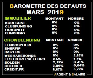 Baromètre des taux de défaut CrowdFunding Mars 2019