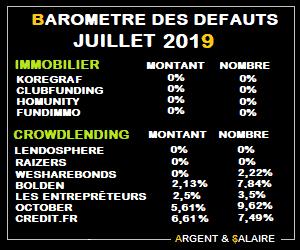Baromètre des taux de défaut CrowdFunding juillet 2019