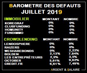 Taux de défaut du Crwodfunding Juillet 2019