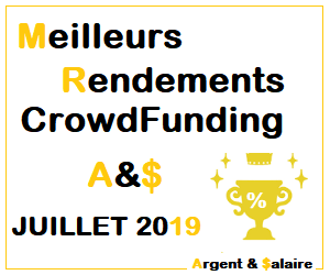 Meilleurs Rendements CrowdFunding Portefeuille A&$ Juillet 2019