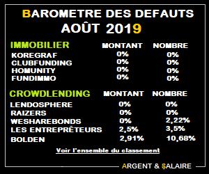 Taux de défaut du Crwodfunding Août  2019