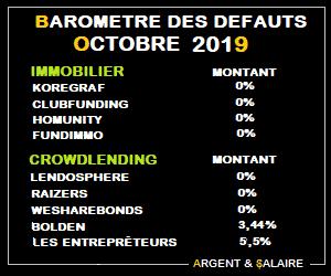 Baromètre des taux de défaut CrowdFunding Octobre 2019