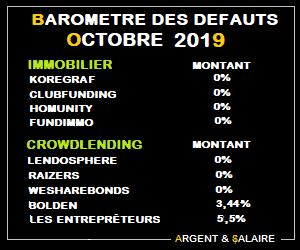 Taux de défaut du Crwodfunding Octobre 2019