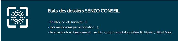 Etats des projets Senzo Conseil via la plateforme Crowdup