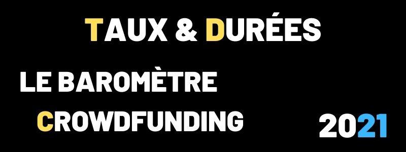 Taux et durée du Crowdfunding 2021